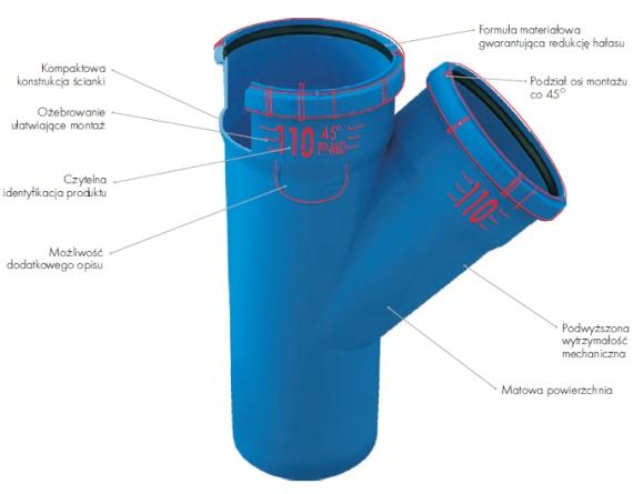 dBlue - konstrukcja kształtki